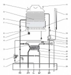 Protherm 23 MOV