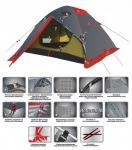 Tramp TRT-049.08 Палатка Mountain 2